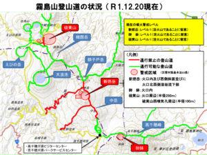 2019,12,20 霧島山(新燃岳)の噴火警戒レベル引き下げについて(お知らせ)for English