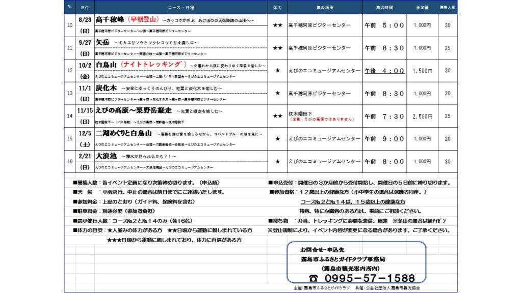 霧島市ふるさとガイドクラブトレッキングイベント2020-2021